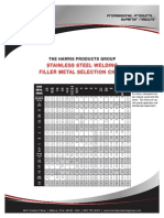 STAINLESS STEEL WELDING FILLER METAL SELECTION CHART.pdf
