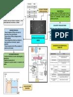 Mapa Conceptual CRDI Denso