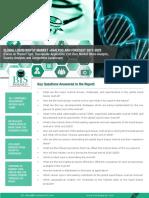 Global Liquid Biopsy Market Research Report