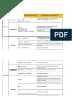 AGRODEX Requisitos de Partes Interesadas