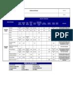 So16-f01 Plan de Comunicaciones Internas y Externas