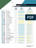 LatinNCAP_todos_los_resultados.pdf
