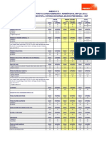 Requisitos de Desafiliacion Afp