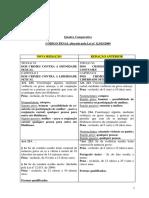 Lei12015QuadroComparativoeObservacoes