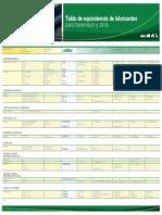 equivalencia_transmision_y_otros (1).pdf
