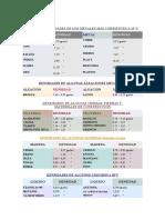 CRANE  -  Tabla-de-Dnesidades.pdf