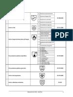 Evaluación EPP de Prueba-GUANTES