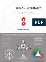 Ecological Literacy - A Foundation for Sustainability