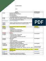 Planeación 2018-2