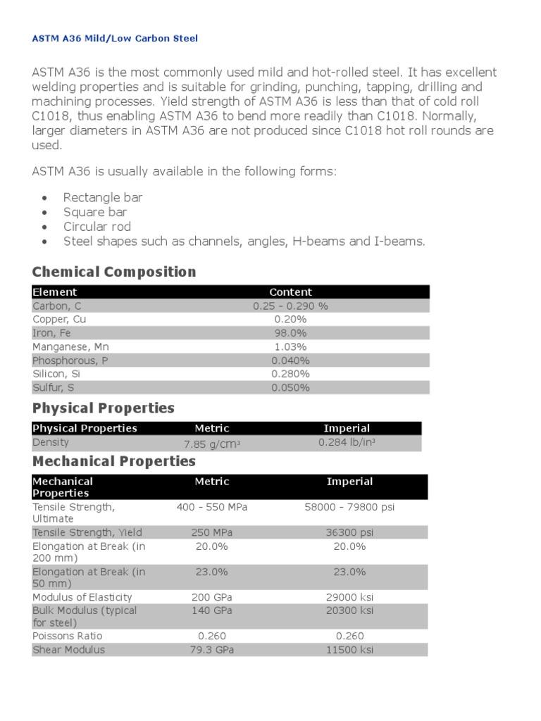 A36_properties pdf | Steel | Strength Of Materials