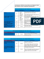 annexe_1_kpi_425.pdf