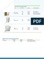 ABsorbent Desiccant Prices
