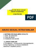 Abuso sexual Barudy