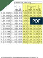 FlangeDimensions.pdf
