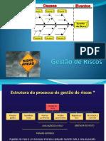 1Gestão de Riscos - Aula (2).pdf