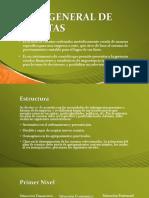Plan General de Cuentas
