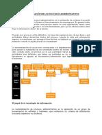 AUTOMATIZACIÓN EN LOS PROCESOS ADMINISTRATIVOS_brislen.docx
