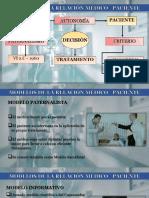 2. Modelo de La Relacion Medico Paciente (1)