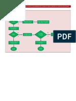 Diagrama de Un Proceso de Cobro en Un Almacen de Ventas de Electrodomesticos