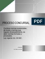 1.2. Proceso-concurso Preventivo