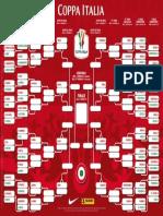 Tabellone Coppa Italia 2018 2019