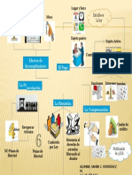 mapa mental de tributario.pptx
