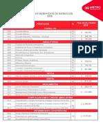 TablaBonificaciones2018.pdf