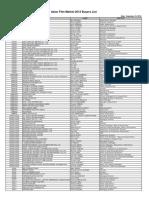 filmmaker list