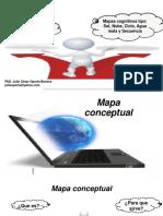 Mapa Conceptual y Tipos Mapa Cognitivos