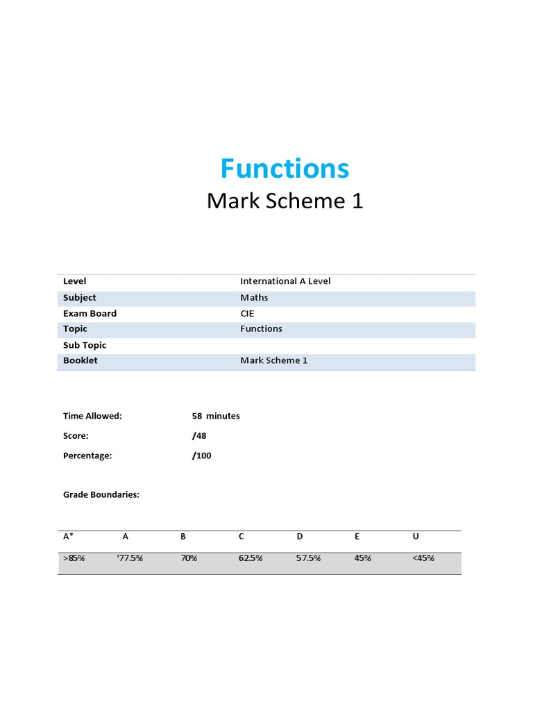 Save My Exams Maths Mark Scheme
