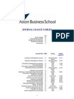 Aston Business School Journal Rankings June 09