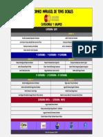 7º Torneo Infrasol 2018 Categorías y Grupos