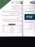 Insya' BA - Faedah Membaca