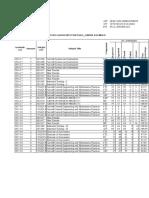 Continuous Assessmentformat