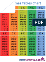 1-10-times-tables-chart.pdf