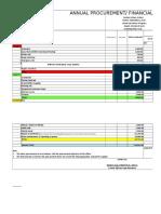 Annual Procurement Plan Excel