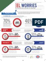 Wheel Worries - Infographic - August 8, 2018