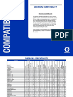 Graco_ChemCompGuideEN-B.pdf