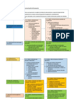 Comunicación del proyecto ( expost).docx
