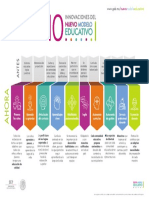 DGDC Poster 10 Innovaciones Impresion