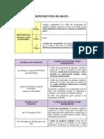 material_dependentes.pdf