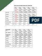 Cronograma Evaluaciones Lenguaje 2018