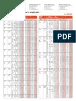 round black iron pipe chart.pdf
