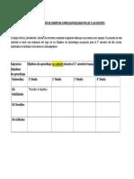 Evaluación de Cobertura Curricular