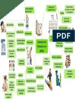 Funciones de La Evaluación en La Práctica - Copia
