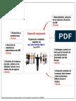 Desarrollo Empresarial Programa de La Asignatura
