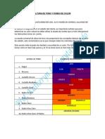 Altura de Tono y Fondo de Color Tinte de Cabello (1)