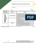 DIAGRAMA de Proceso - Mantenimiento de Vía2