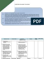 Silabus IPA Dasar SMT 1 Kurikulum 2013