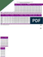 FORMAT DATA PERENCANAAN SASARAN PUSAT 2017 KOLUT print INA.xls